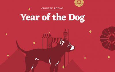 2018 : Año del Perro (horóscopo China)