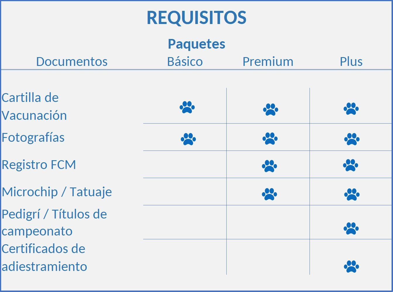 Requisitos-para-asegurar-mascota-mexico-Mapfre